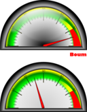 Tachymetre