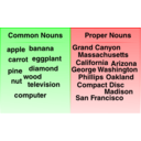 Common And Proper Noun Examples