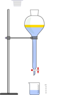 Separatory Funnel
