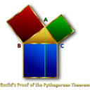 Euclids Pythagorean Theorem Proof Remix