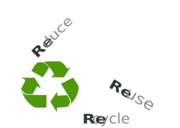 Reduce Re Use Recycle