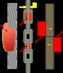 Explosive Charge On Steel