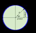 2d Complex Polar