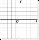 Graph Template
