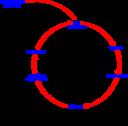 Eutrophisation Cycle