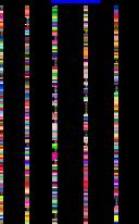 Standard Color List