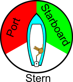 Boating Rules Illustrations