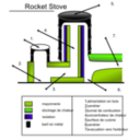 download Rocket Stove Schema clipart image with 45 hue color