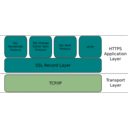 Https Application Layer