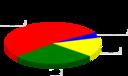 Valorisation Des Plastiques En 2000