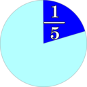 Part And Fraction 1 5