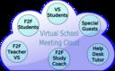 Virtual School Cloud