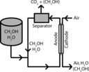 Direct Methanol Fuel Cell Simple