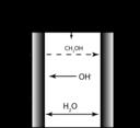Direct Methanol Alkaline Fuel Cell Simple