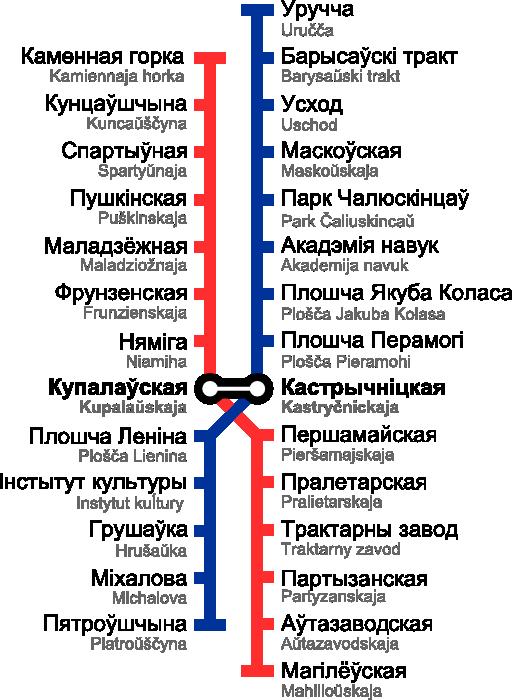 Riga Subway Map.Minsk Metro Map Clipart I2clipart Royalty Free Public Domain Clipart