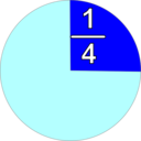 Part And Fraction 1 4