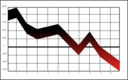 Graph Crash