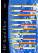 Hf Bandplan