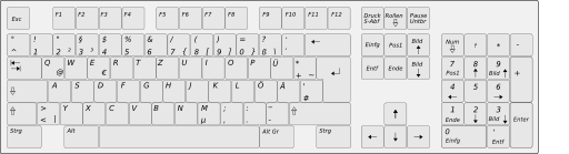 German Computer Keyboard Layout Clipart   i2Clipart